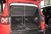 Jeep Renegade 201403 - Размеры багажника
