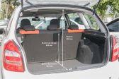 Лада Калина Кросс 2014 - Размеры багажника