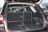 Subaru Outback 2014 - Размеры багажника