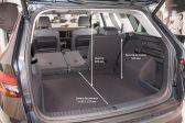 Skoda Kodiaq 201609 - Размеры багажника