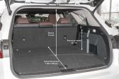Lexus RX350L 2017 - Размеры багажника