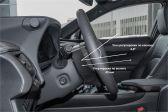 Lexus UX200 2018 - Внутренние размеры