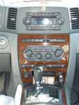 Jeep Grand Cherokee, 2007 год, 670 000 руб.