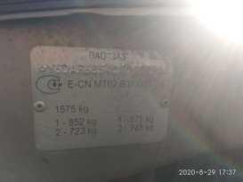 Симферополь Bonus A13 2012