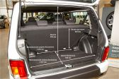 Лада 4x4 Урбан 2019 - Размеры багажника