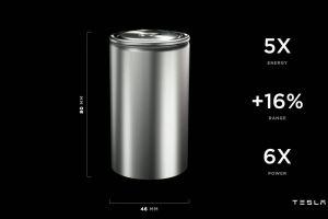 Tesla наконец представила «бисквитные» батареи. Революция отменяется