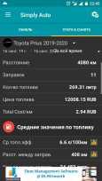 Toyota Prius, 2012 год, 1 000 000 руб.