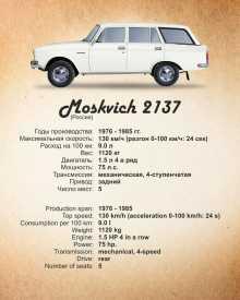 Новокузнецк 2137 1977