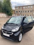 Smart Fortwo, 2015 год, 450 000 руб.