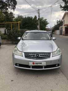 Краснодар M35 2006