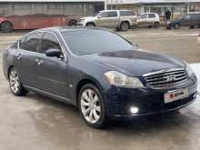 Пермь M35 2006
