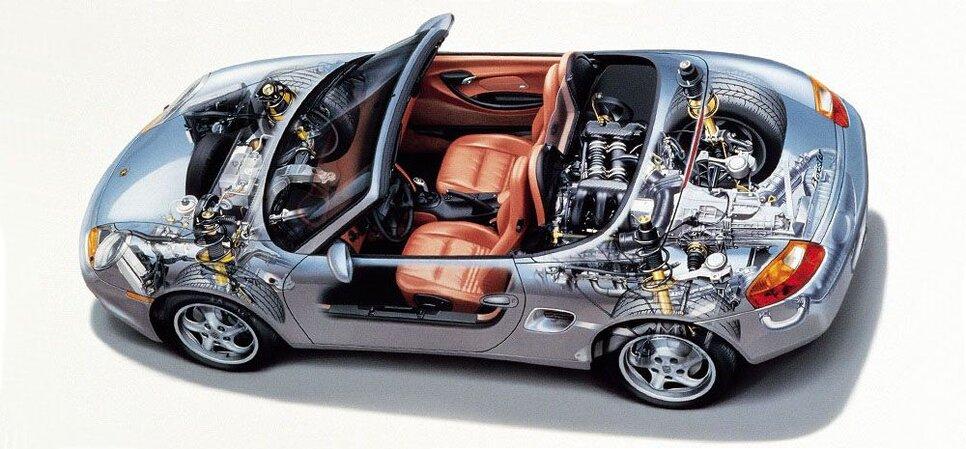 Обзор и тест-драйв Porsche Boxster первого поколения. Манифест петролхеда*6