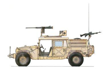 Hummer. Путь воина