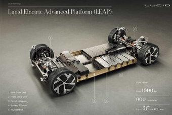 Доступный электромобиль Lucid выпустит после того, как пустит в продажу седан Air.