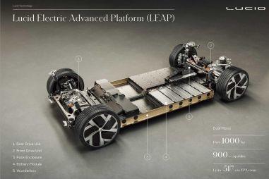 Lucid думает над разработкой электромобиля стоимостью менее 2 млн рублей
