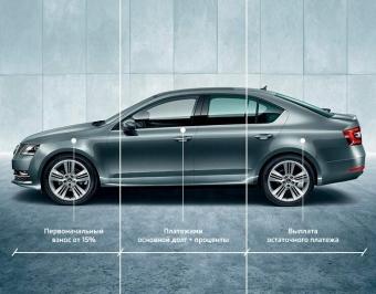 Кредит на покупку нового автомобиля SKODA с остаточной стоимостью