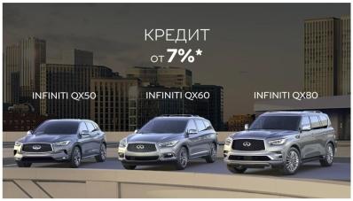Специальное кредитное предложение на INFINITI QX50, QX60 и QX80