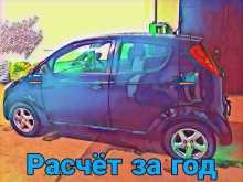 Новокузнецк R2 2004