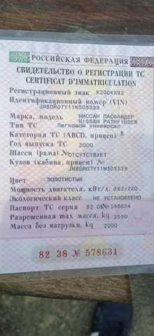 Красноперекопск Pathfinder 2000