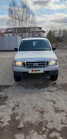 Омск Ranger 2006