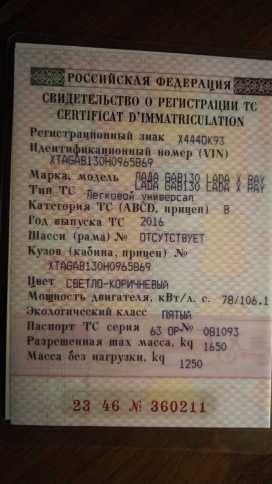 Краснодар Х-рей 2016