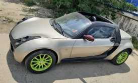 Каспийск Roadster 2003