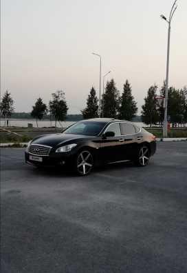 Нижневартовск M25 2012