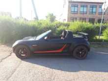 Абакан Roadster 2003