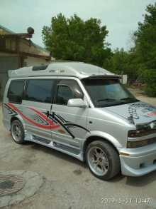 Феодосия Astro 2000