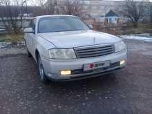 Красноярск Gloria 2000