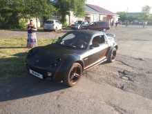 Черногорск Roadster 2003