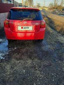 Барабинск Corolla Runx 2002