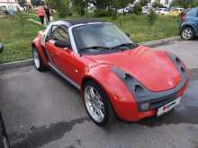 Москва Roadster 2003