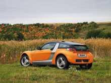 Сызрань Roadster 2003