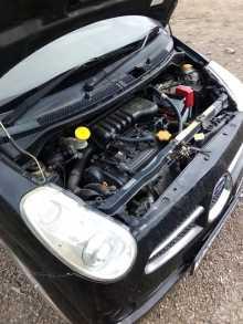 Агинское R2 2004